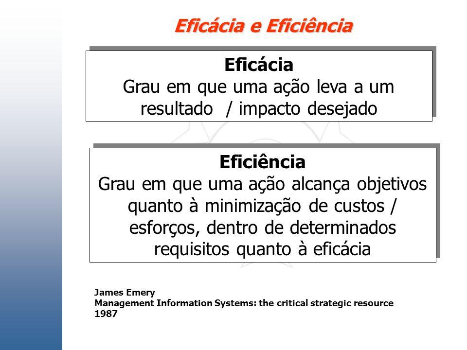Eficácia e Eficiência Eficácia Grau em que uma ação leva a um resultado / impacto desejado Eficácia Grau em que uma ação leva a um resultado / impacto