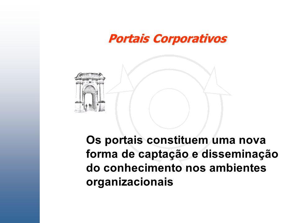 Portais Corporativos Os portais constituem uma nova forma de captação e disseminação do conhecimento nos ambientes organizacionais