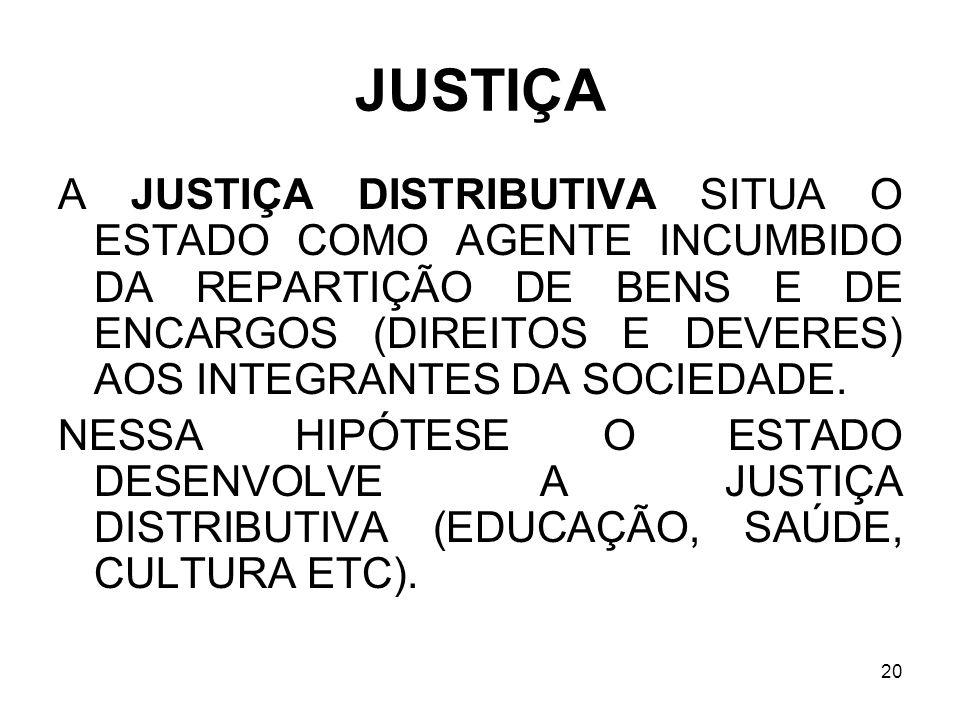 20 JUSTIÇA A JUSTIÇA DISTRIBUTIVA SITUA O ESTADO COMO AGENTE INCUMBIDO DA REPARTIÇÃO DE BENS E DE ENCARGOS (DIREITOS E DEVERES) AOS INTEGRANTES DA SOC