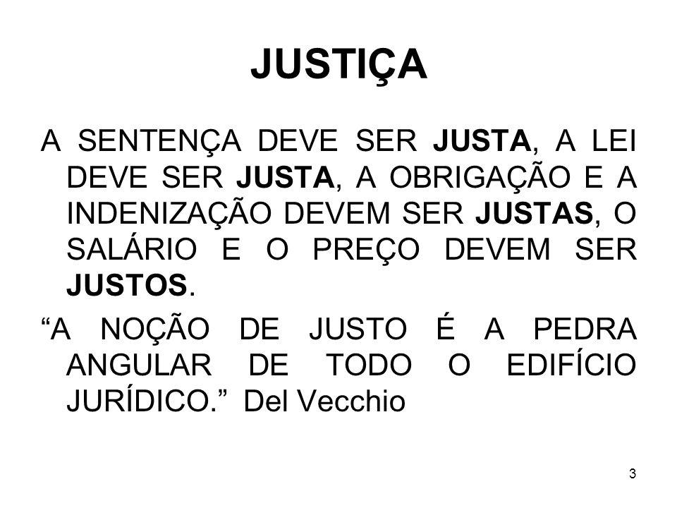 3 JUSTIÇA A SENTENÇA DEVE SER JUSTA, A LEI DEVE SER JUSTA, A OBRIGAÇÃO E A INDENIZAÇÃO DEVEM SER JUSTAS, O SALÁRIO E O PREÇO DEVEM SER JUSTOS. A NOÇÃO