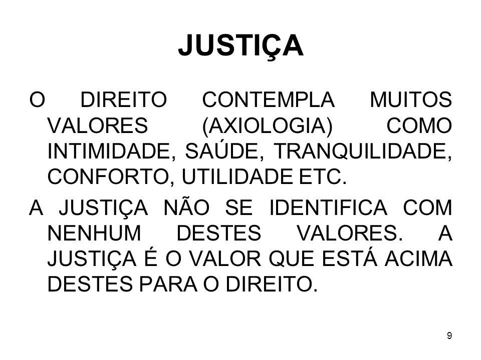 9 JUSTIÇA O DIREITO CONTEMPLA MUITOS VALORES (AXIOLOGIA) COMO INTIMIDADE, SAÚDE, TRANQUILIDADE, CONFORTO, UTILIDADE ETC. A JUSTIÇA NÃO SE IDENTIFICA C
