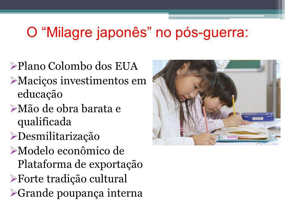 Plano Colombo dos EUA Maciços investimentos em educação Mão de obra barata e qualificada Desmilitarização Modelo econômico de Plataforma de exportação