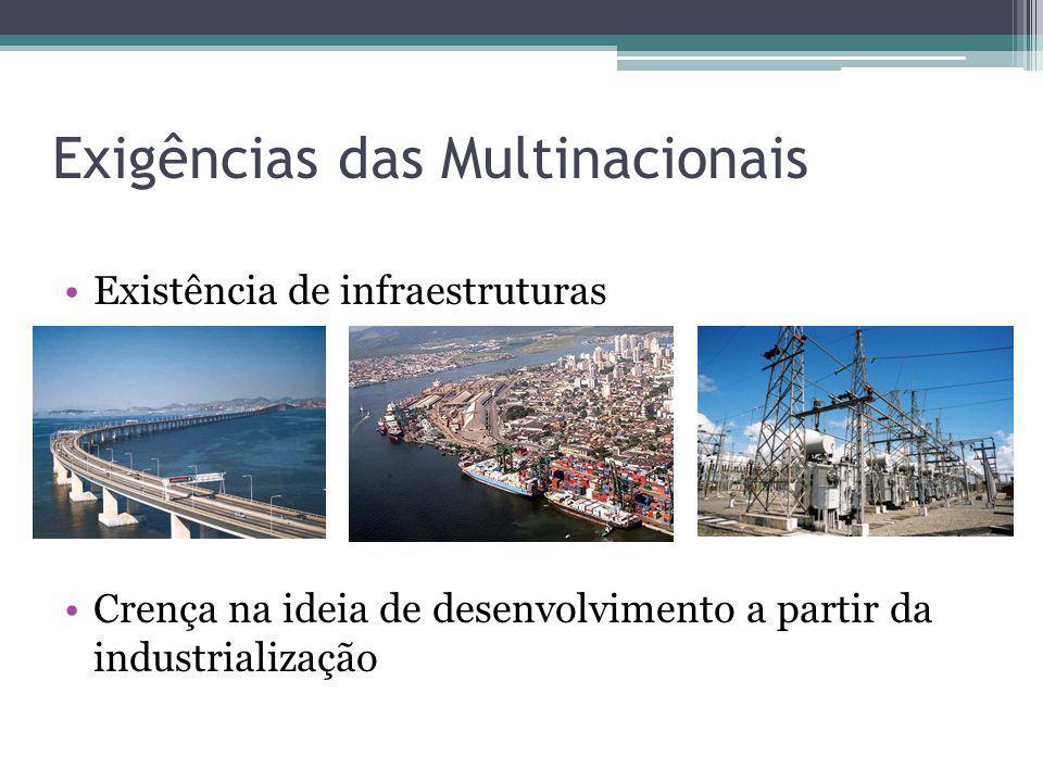 Exigências das Multinacionais Existência de infraestruturas Crença na ideia de desenvolvimento a partir da industrialização
