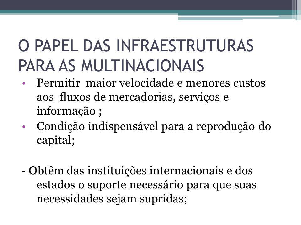 O PAPEL DAS INFRAESTRUTURAS PARA AS MULTINACIONAIS Permitir maior velocidade e menores custos aos fluxos de mercadorias, serviços e informação ; Condi