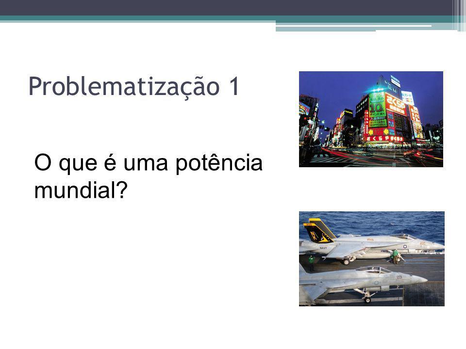 Problematização 1 O que é uma potência mundial?