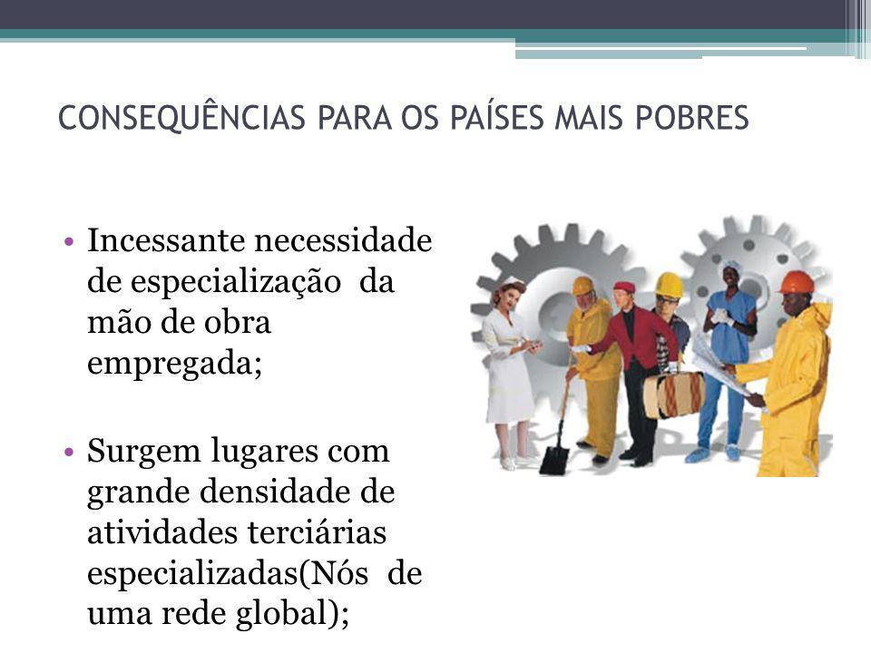 CONSEQUÊNCIAS PARA OS PAÍSES MAIS POBRES Incessante necessidade de especialização da mão de obra empregada; Surgem lugares com grande densidade de atividades terciárias especializadas(Nós de uma rede global);