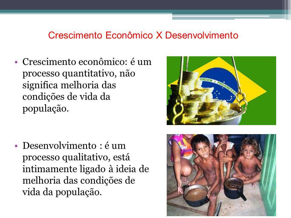 Crescimento econômico: é um processo quantitativo, não significa melhoria das condições de vida da população.