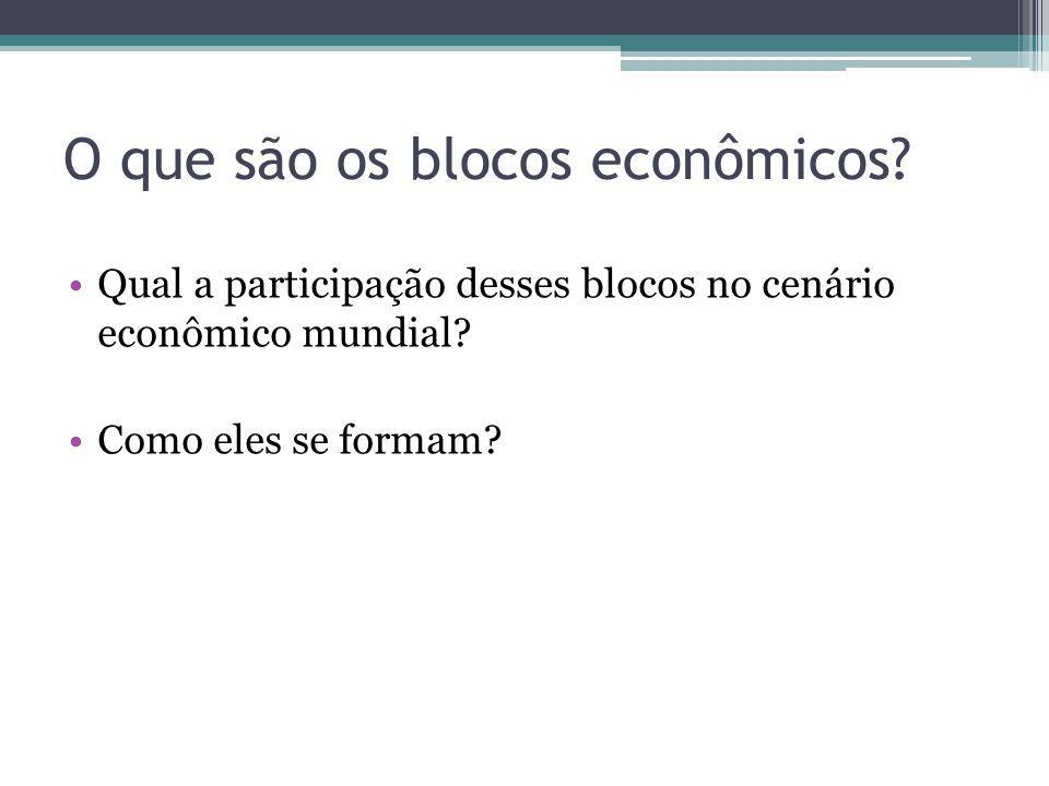 O que são os blocos econômicos? Qual a participação desses blocos no cenário econômico mundial? Como eles se formam?