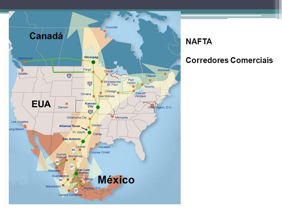 NAFTA Corredores Comerciais México EUA Canadá