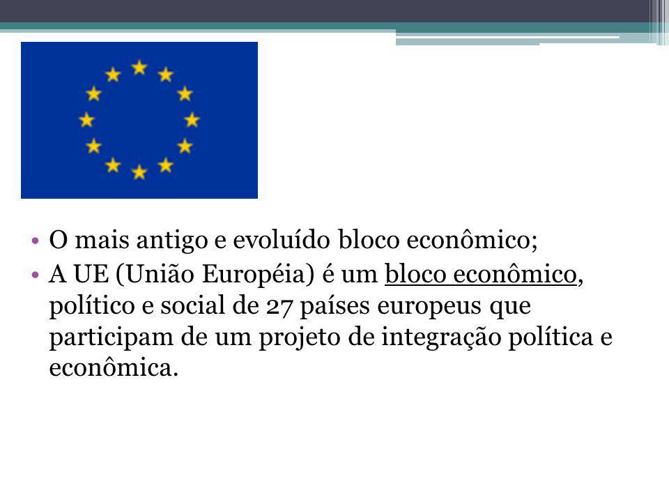 O mais antigo e evoluído bloco econômico; A UE (União Européia) é um bloco econômico, político e social de 27 países europeus que participam de um projeto de integração política e econômica.