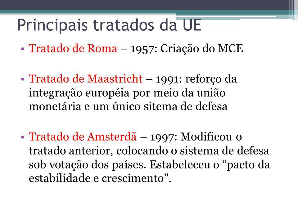 Principais tratados da UE Tratado de Roma – 1957: Criação do MCE Tratado de Maastricht – 1991: reforço da integração européia por meio da união monetária e um único sitema de defesa Tratado de Amsterdã – 1997: Modificou o tratado anterior, colocando o sistema de defesa sob votação dos países.