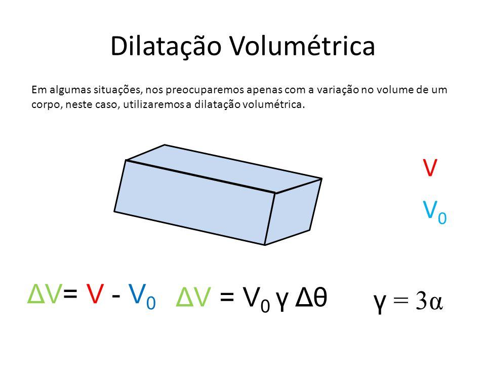 Dilatação Volumétrica Em algumas situações, nos preocuparemos apenas com a variação no volume de um corpo, neste caso, utilizaremos a dilatação volumé