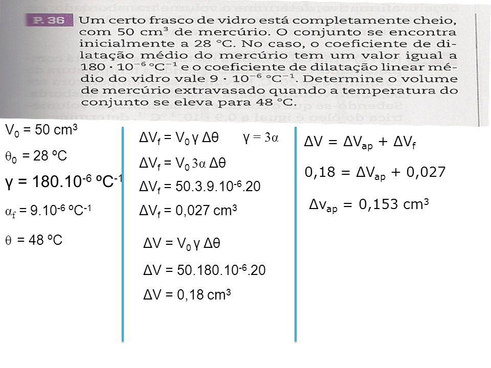 θ 0 = 28 ºC θ = 48 ºC α f = 9.10 -6 ºC -1 V 0 = 50 cm 3 γ = 180.10 -6 ºC -1 ΔV f = V 0 γ Δθ γ = 3α ΔV f = V 0 3α Δθ ΔV f = 50.3.9.10 -6.20 ΔV f = 0,02
