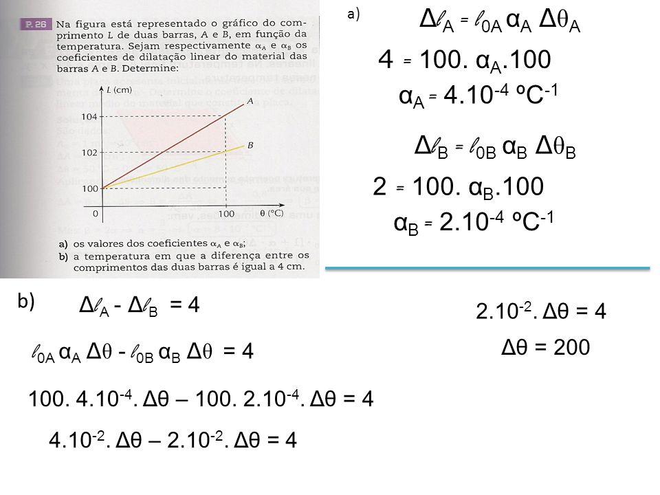 Δ l A = l 0A α A Δ θ A 4 = 100. α A.100 α A = 4.10 -4 ºC -1 Δ l B = l 0B α B Δ θ B 2 = 100. α B.100 α B = 2.10 -4 ºC -1 a) b) Δ l A - Δ l B = 4 l 0A α