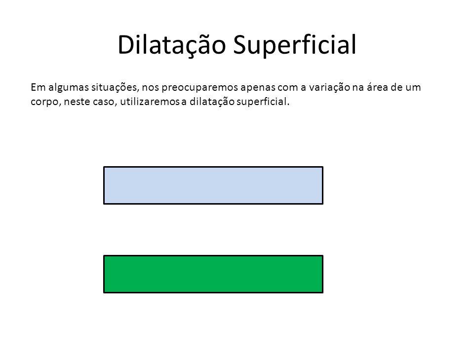 Dilatação Superficial Em algumas situações, nos preocuparemos apenas com a variação na área de um corpo, neste caso, utilizaremos a dilatação superfic
