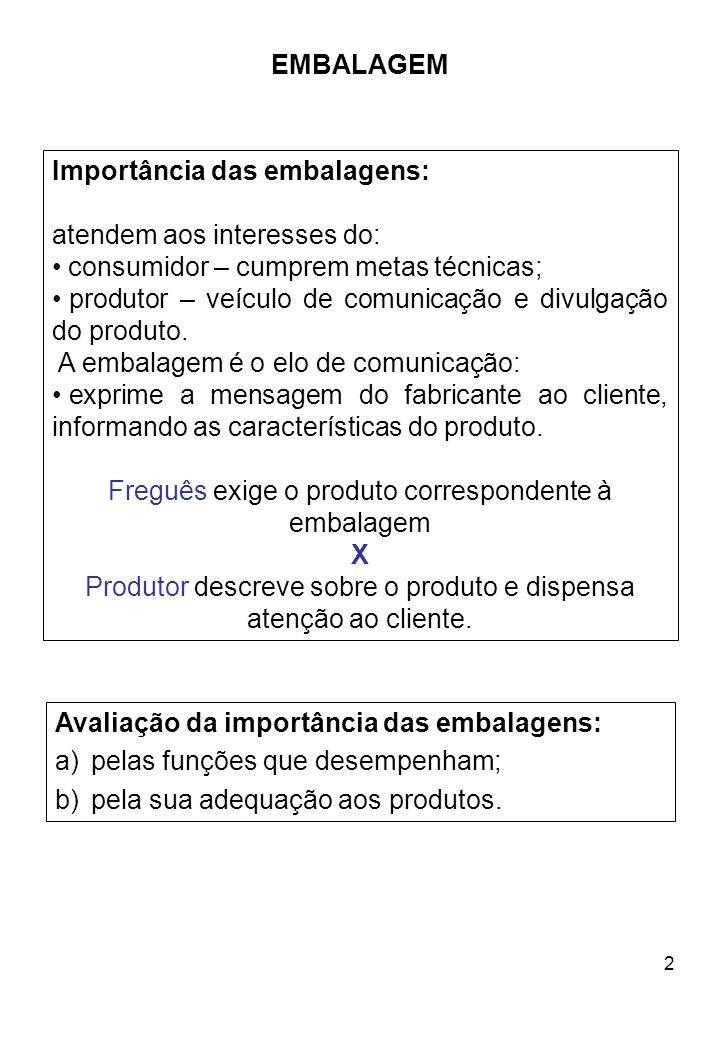 2 Importância das embalagens: atendem aos interesses do: consumidor – cumprem metas técnicas; produtor – veículo de comunicação e divulgação do produt