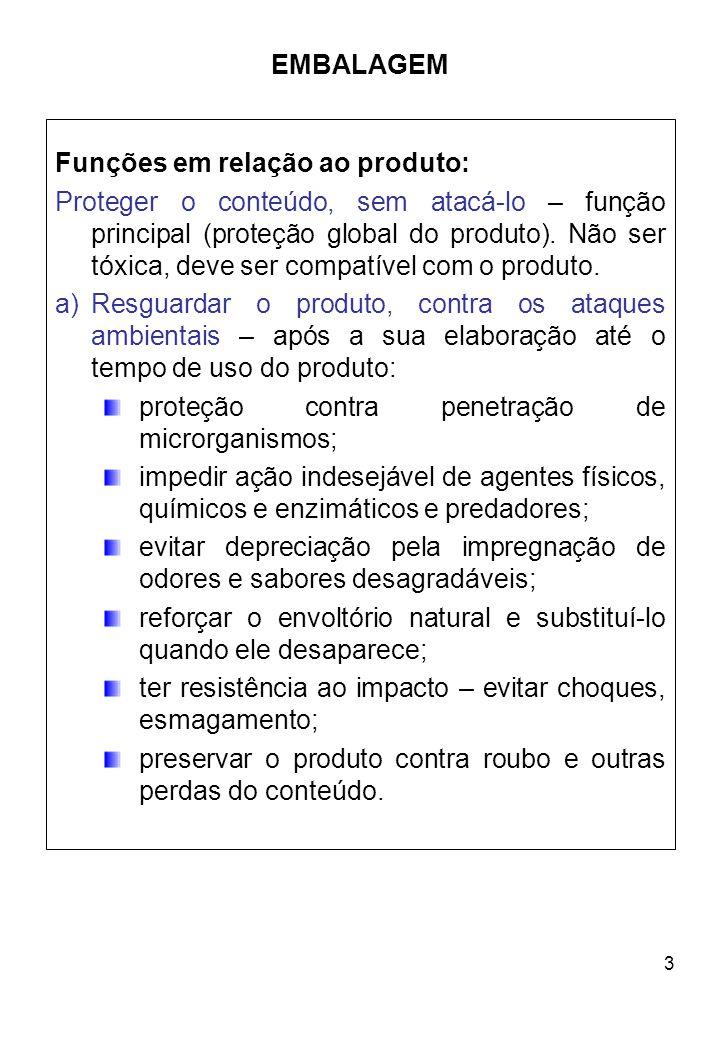 3 Funções em relação ao produto: Proteger o conteúdo, sem atacá-lo – função principal (proteção global do produto). Não ser tóxica, deve ser compatíve