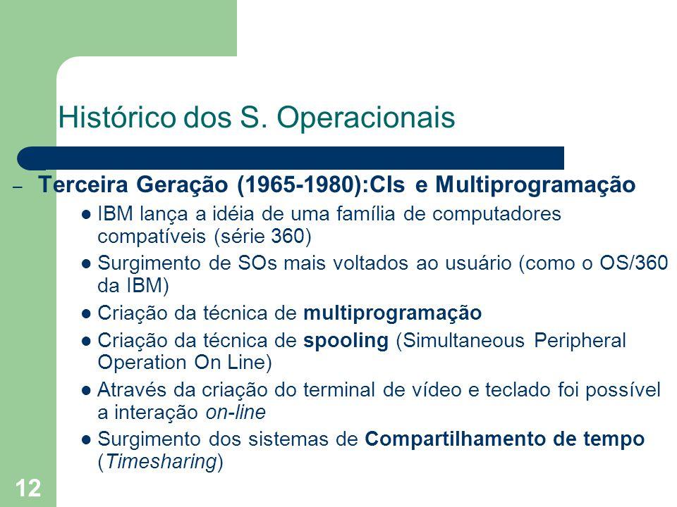 12 Histórico dos S.