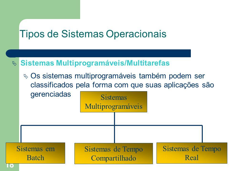 18 Tipos de Sistemas Operacionais Sistemas Multiprogramáveis/Multitarefas Os sistemas multiprogramáveis também podem ser classificados pela forma com que suas aplicações são gerenciadas Sistemas Multiprogramáveis Sistemas de Tempo Compartilhado Sistemas de Tempo Real Sistemas em Batch