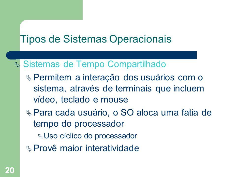 20 Tipos de Sistemas Operacionais Sistemas de Tempo Compartilhado Permitem a interação dos usuários com o sistema, através de terminais que incluem vídeo, teclado e mouse Para cada usuário, o SO aloca uma fatia de tempo do processador Uso cíclico do processador Provê maior interatividade