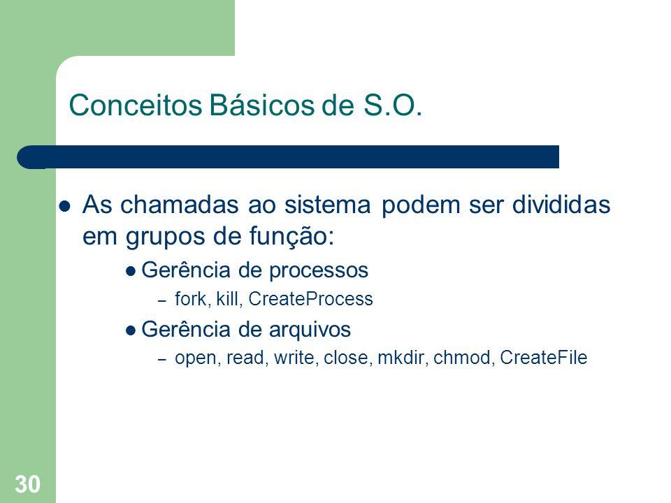 30 Conceitos Básicos de S.O.
