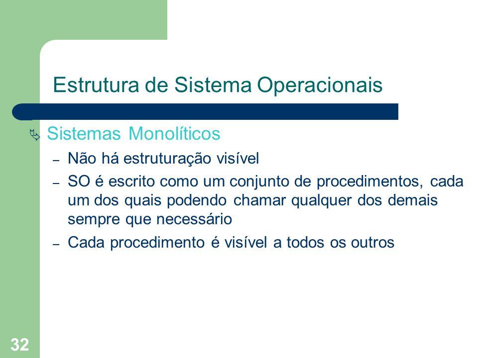 32 Sistemas Monolíticos – Não há estruturação visível – SO é escrito como um conjunto de procedimentos, cada um dos quais podendo chamar qualquer dos demais sempre que necessário – Cada procedimento é visível a todos os outros Estrutura de Sistema Operacionais