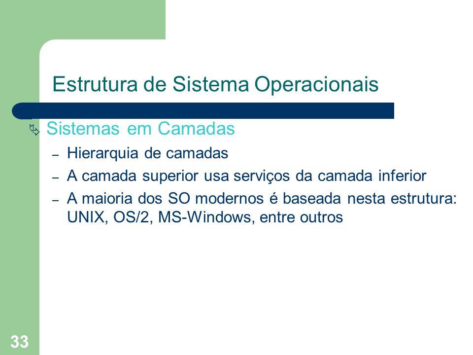 33 Sistemas em Camadas – Hierarquia de camadas – A camada superior usa serviços da camada inferior – A maioria dos SO modernos é baseada nesta estrutura: UNIX, OS/2, MS-Windows, entre outros Estrutura de Sistema Operacionais