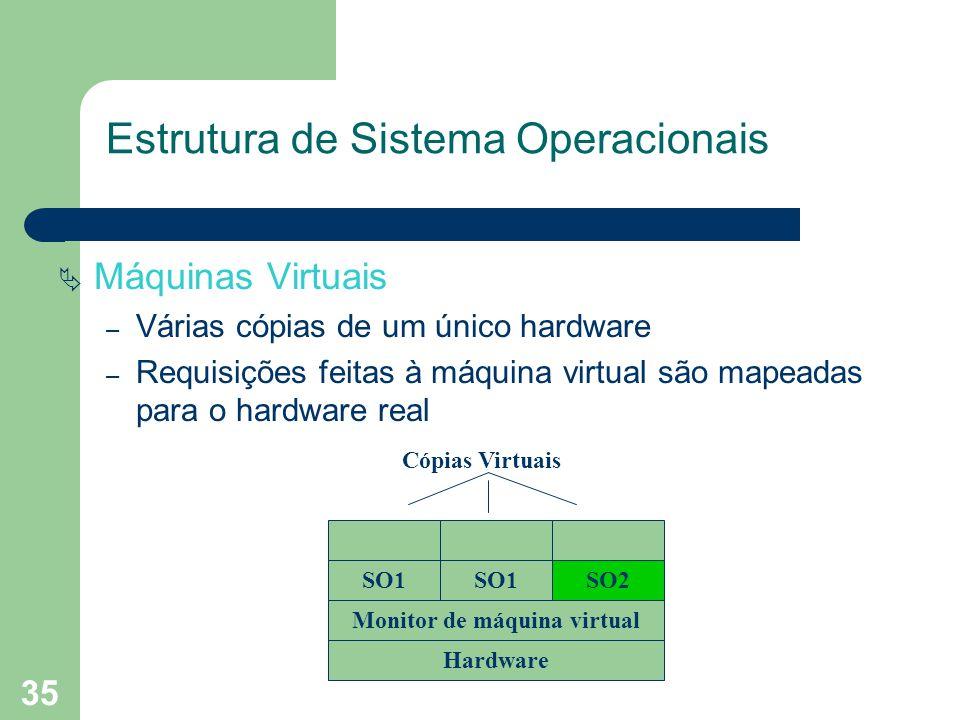 35 Máquinas Virtuais – Várias cópias de um único hardware – Requisições feitas à máquina virtual são mapeadas para o hardware real Estrutura de Sistema Operacionais Hardware SO1 Monitor de máquina virtual SO1SO2 Cópias Virtuais
