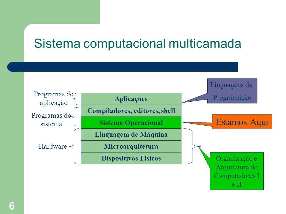 6 Sistema computacional multicamada Dispositivos Físicos Sistema Operacional Linguagem de Máquina Microarquitetura Hardware Aplicações Organização e Arquitetura de Computadores I e II Estamos Aqui Linguagens de Programação Programas do sistema Programas de aplicação Compiladores, editores, shell