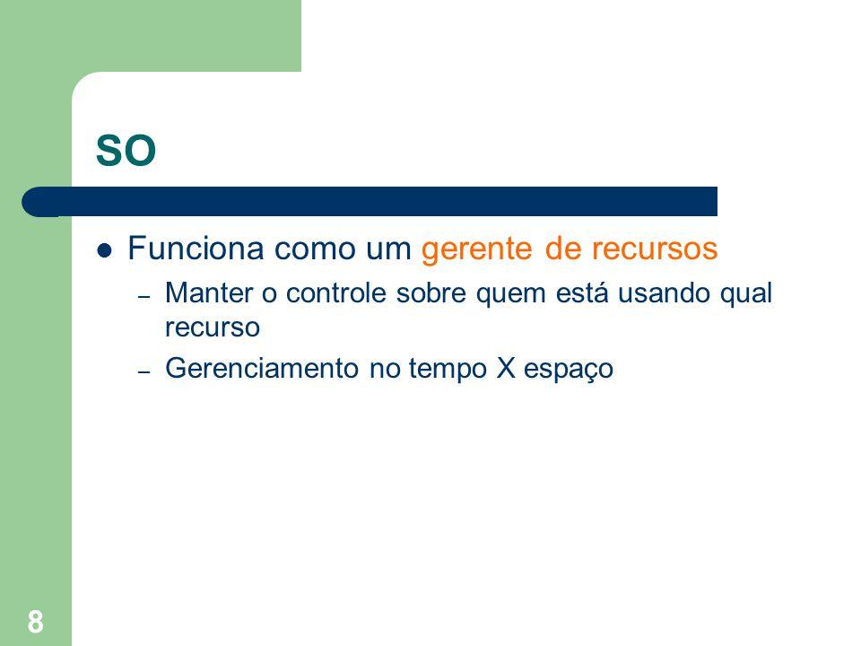8 SO Funciona como um gerente de recursos – Manter o controle sobre quem está usando qual recurso – Gerenciamento no tempo X espaço