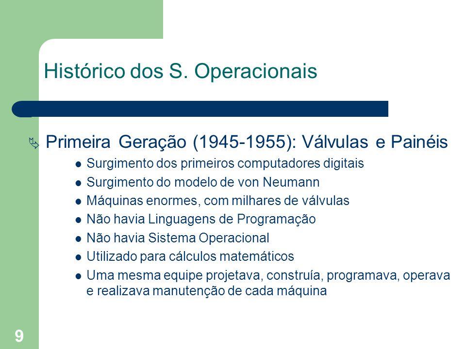 9 Histórico dos S.