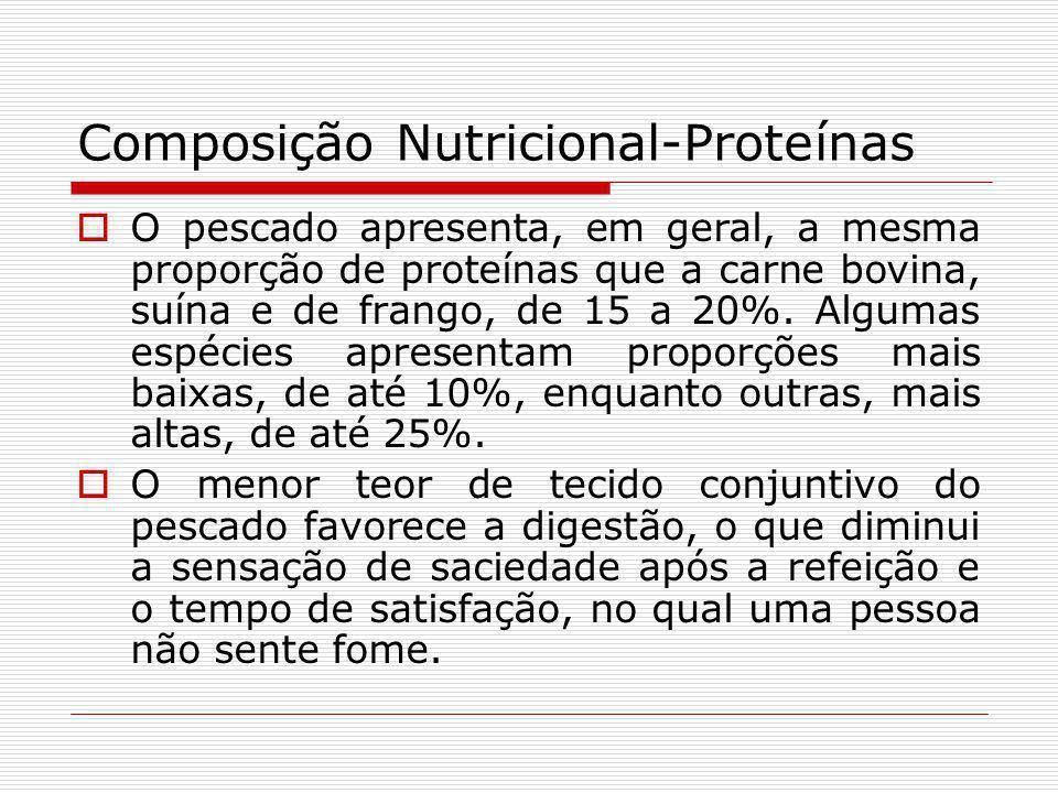 Composição Nutricional-Proteínas O pescado apresenta, em geral, a mesma proporção de proteínas que a carne bovina, suína e de frango, de 15 a 20%. Alg