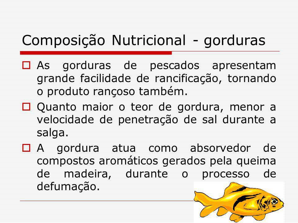 Composição Nutricional - gorduras As gorduras de pescados apresentam grande facilidade de rancificação, tornando o produto rançoso também. Quanto maio