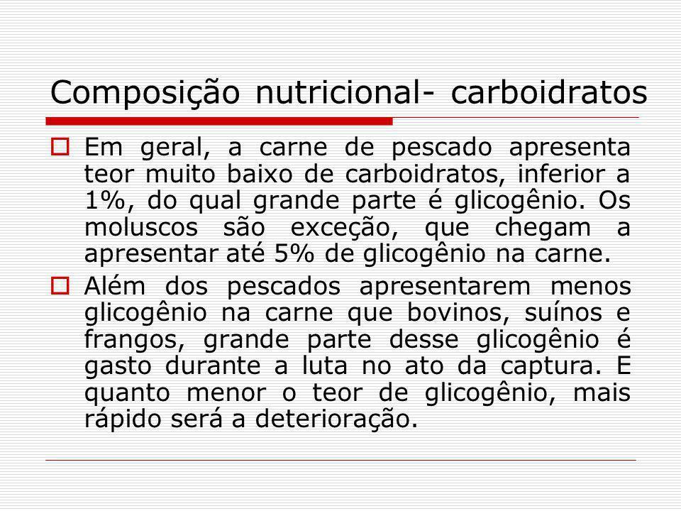 Composição nutricional- carboidratos Em geral, a carne de pescado apresenta teor muito baixo de carboidratos, inferior a 1%, do qual grande parte é gl