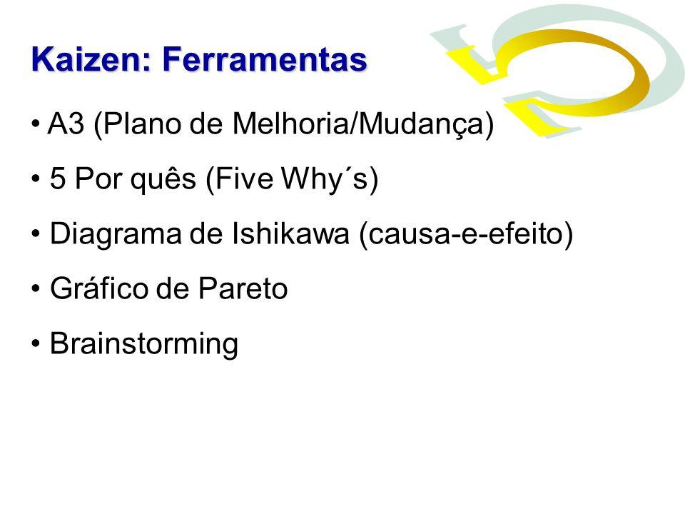 A3 (Plano de Melhoria/Mudança) 5 Por quês (Five Why´s) Diagrama de Ishikawa (causa-e-efeito) Gráfico de Pareto Brainstorming Kaizen: Ferramentas