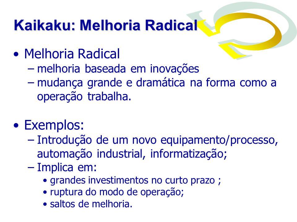 Melhoria Radical –melhoria baseada em inovações –mudança grande e dramática na forma como a operação trabalha. Exemplos: –Introdução de um novo equipa