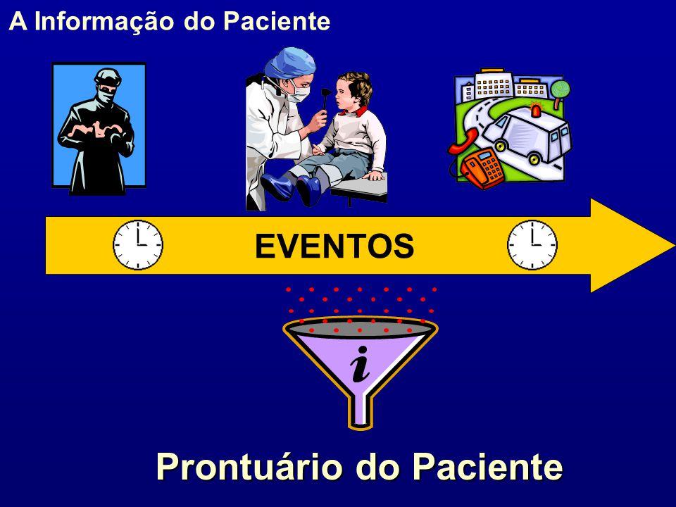 RESOLUÇÃO CFM nº 1.638/2002 Art. 1º - Definir prontuário médico como o documento único constituído de um conjunto de informações, sinais e imagens reg