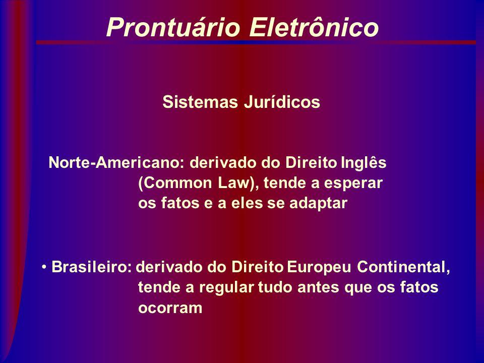 PRONTUÁRIO ELETRÔNICO Dr. Luiz Augusto Pereira E-mail vicepres@cremers.com.br ASPECTOS ÉTICOS