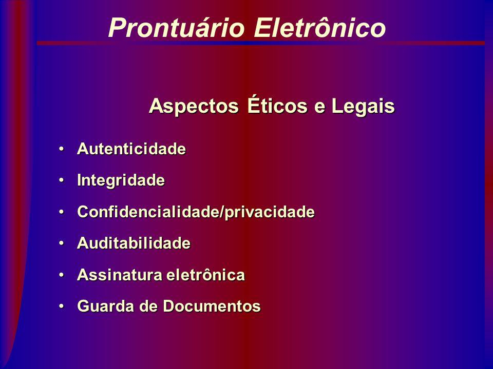 Segurança da Informação - Princípios Segurança da Informação - Princípios IntegridadeIntegridade ConfidencialidadeConfidencialidade DisponibilidadeDis