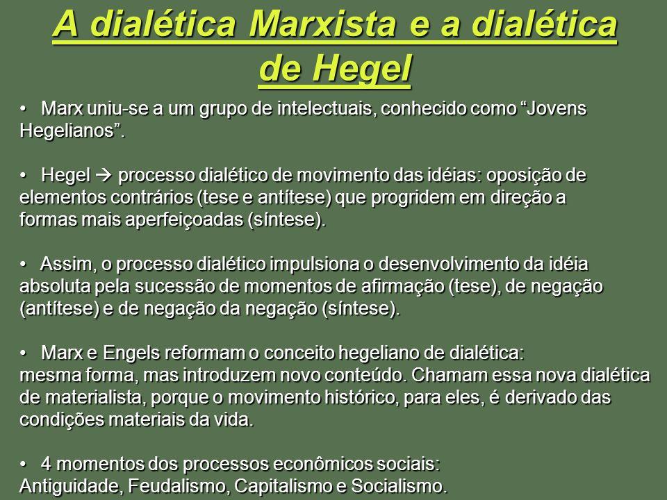 A dialética Marxista e a dialética de Hegel Marx uniu-se a um grupo de intelectuais, conhecido como Jovens Hegelianos. Marx uniu-se a um grupo de inte