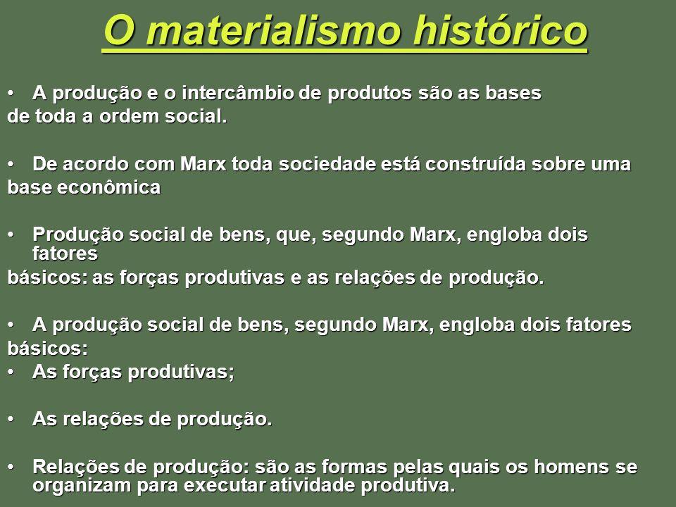 O materialismo histórico A produção e o intercâmbio de produtos são as basesA produção e o intercâmbio de produtos são as bases de toda a ordem social