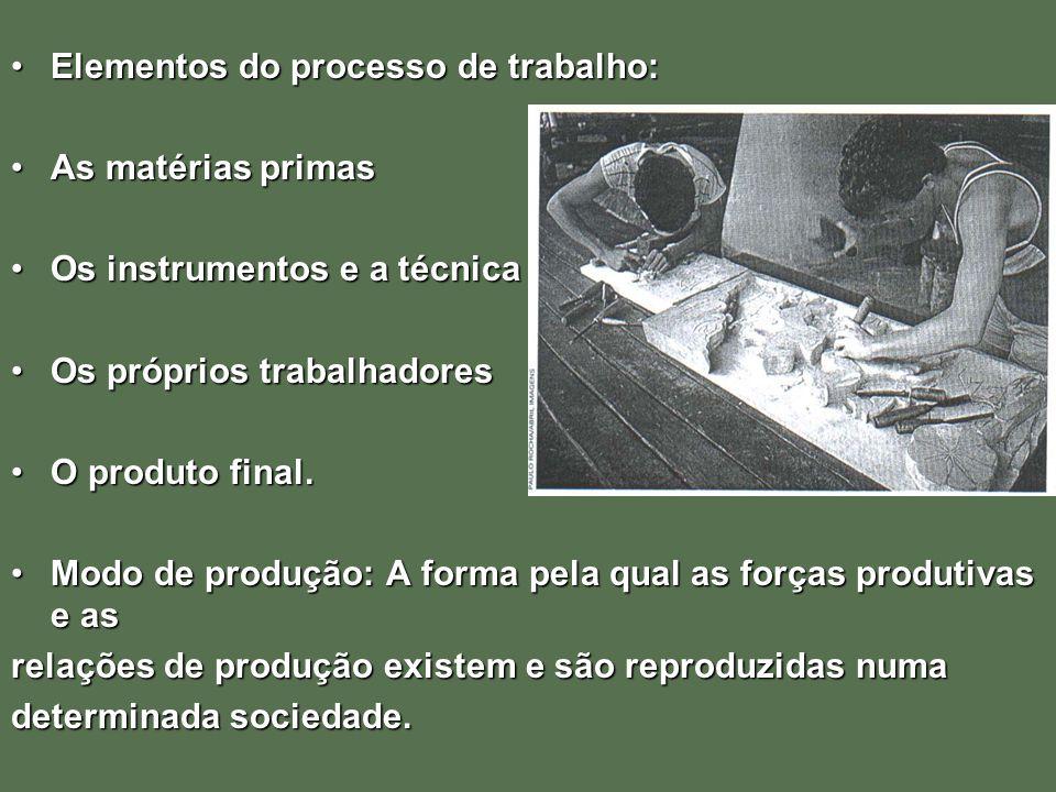 Elementos do processo de trabalho:Elementos do processo de trabalho: As matérias primasAs matérias primas Os instrumentos e a técnicaOs instrumentos e