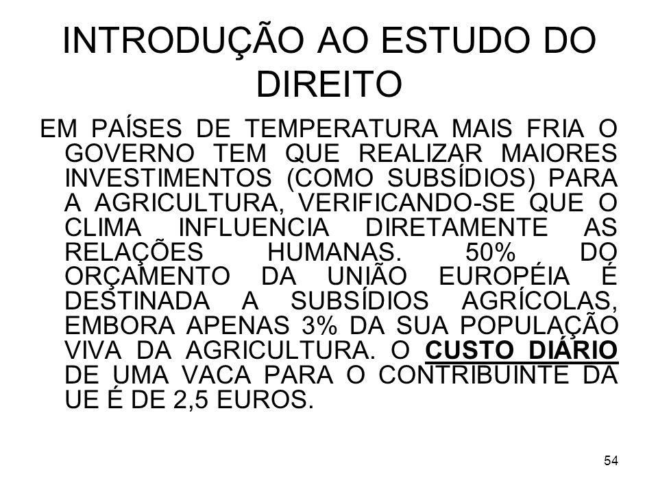 54 INTRODUÇÃO AO ESTUDO DO DIREITO EM PAÍSES DE TEMPERATURA MAIS FRIA O GOVERNO TEM QUE REALIZAR MAIORES INVESTIMENTOS (COMO SUBSÍDIOS) PARA A AGRICULTURA, VERIFICANDO-SE QUE O CLIMA INFLUENCIA DIRETAMENTE AS RELAÇÕES HUMANAS.