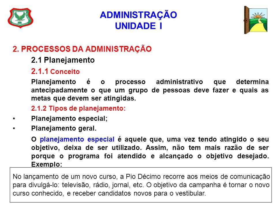 ADMINISTRAÇÃO UNIDADE I 2. PROCESSOS DA ADMINISTRAÇÃO 2.1 Planejamento 2.1.1 Conceito Planejamento é o processo administrativo que determina antecipad