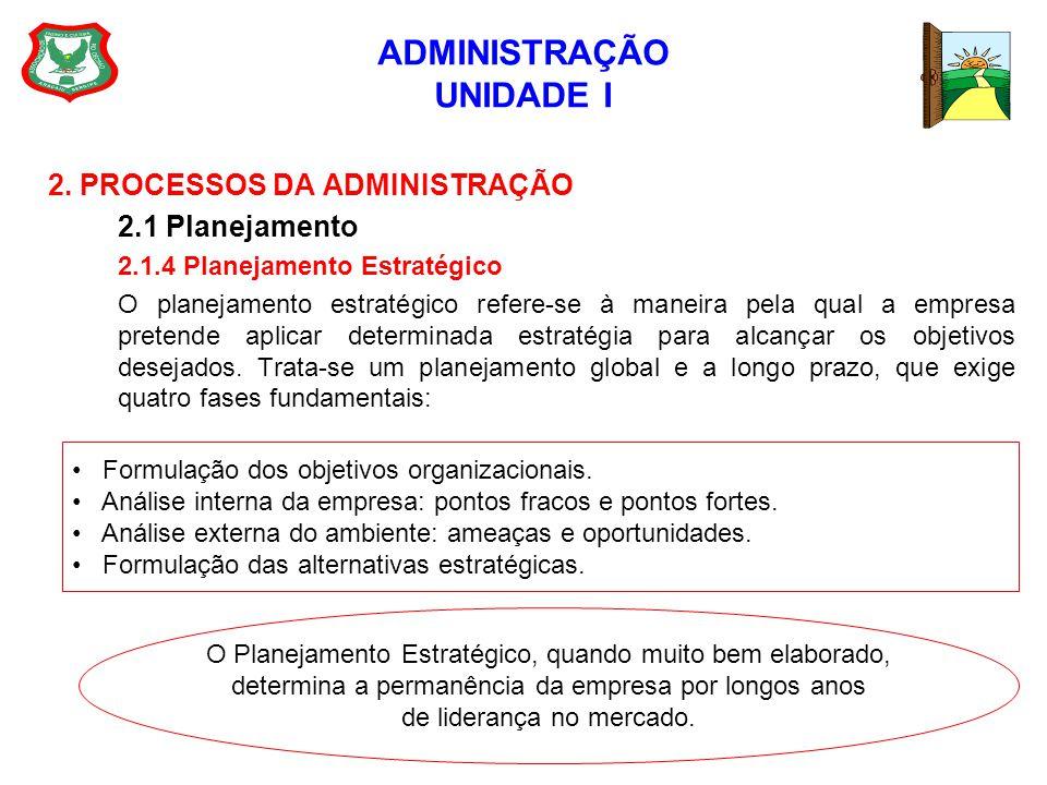 ADMINISTRAÇÃO UNIDADE I 2. PROCESSOS DA ADMINISTRAÇÃO 2.1 Planejamento 2.1.4 Planejamento Estratégico O planejamento estratégico refere-se à maneira p