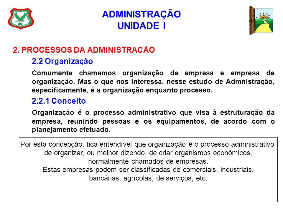 ADMINISTRAÇÃO UNIDADE I 2. PROCESSOS DA ADMINISTRAÇÃO 2.2 Organização Comumente chamamos organização de empresa e empresa de organização. Mas o que no