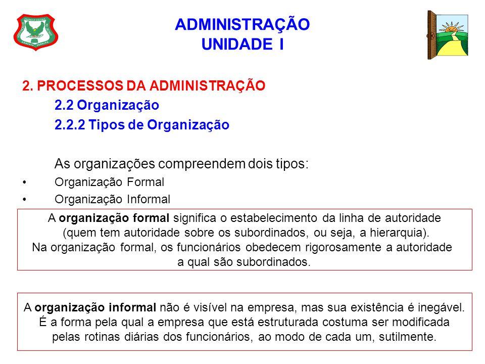 ADMINISTRAÇÃO UNIDADE I 2. PROCESSOS DA ADMINISTRAÇÃO 2.2 Organização 2.2.2 Tipos de Organização As organizações compreendem dois tipos: Organização F