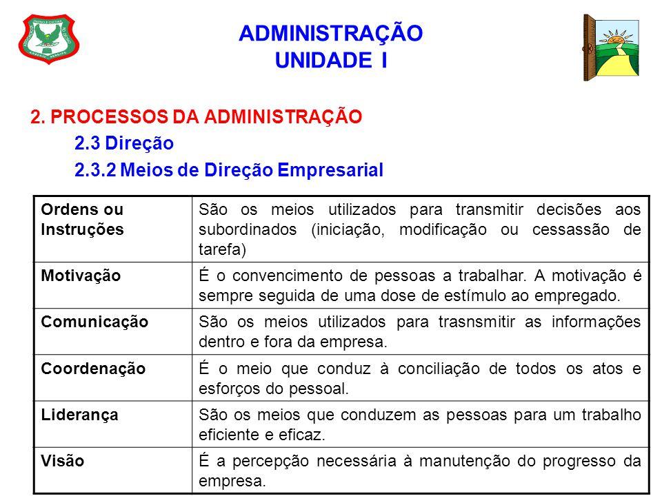 ADMINISTRAÇÃO UNIDADE I 2. PROCESSOS DA ADMINISTRAÇÃO 2.3 Direção 2.3.2 Meios de Direção Empresarial Ordens ou Instruções São os meios utilizados para