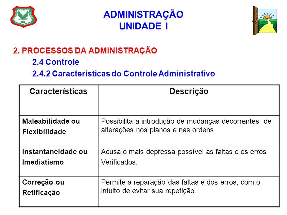ADMINISTRAÇÃO UNIDADE I 2. PROCESSOS DA ADMINISTRAÇÃO 2.4 Controle 2.4.2 Características do Controle Administrativo CaracterísticasDescrição Maleabili