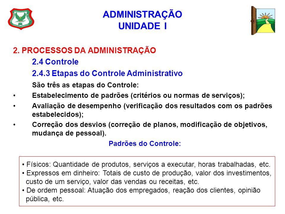 ADMINISTRAÇÃO UNIDADE I 2. PROCESSOS DA ADMINISTRAÇÃO 2.4 Controle 2.4.3 Etapas do Controle Administrativo São três as etapas do Controle: Estabelecim